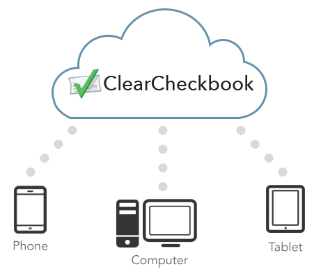 Online Checkbook Register and Money Management :: ClearCheckbook.com