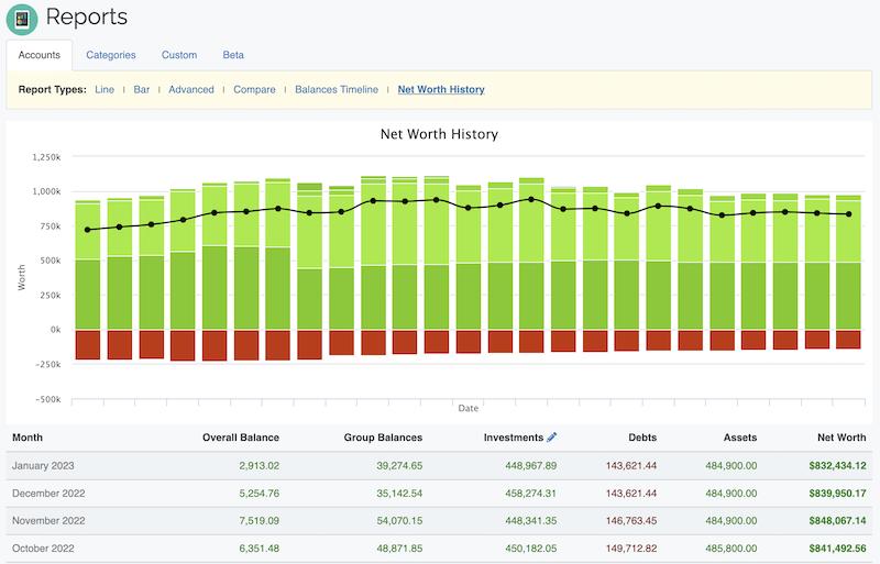 Online Checkbook Register and Money Management :: ClearCheckbook com